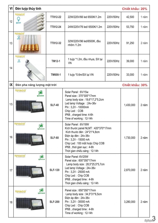 WESTERN LED - Kho thiết bị điện giá sỉ - Chiết khấu cực cao - Hoa hồng - 6