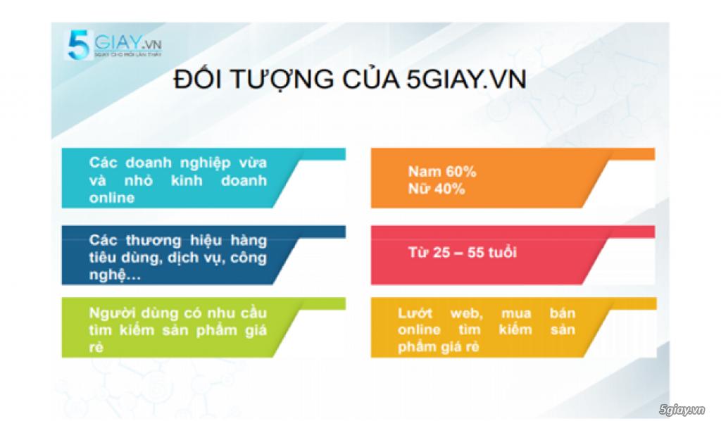 Báo giá Quảng Cáo trên 5giay.vn - 1