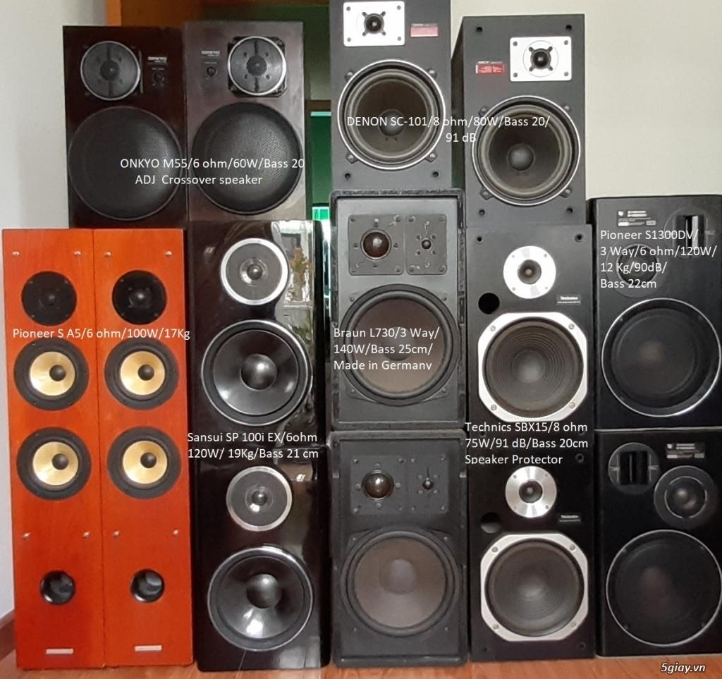 DeckmanTX Audio chuyên các thiết bị Audio HiFi bình dân