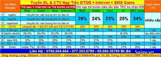 Tuyển Đại Lý & CTV Nạp Tiền ĐT + internet và Game Ck lên đến 35% - và thẻ ful seri ck lên đến 14% - 1