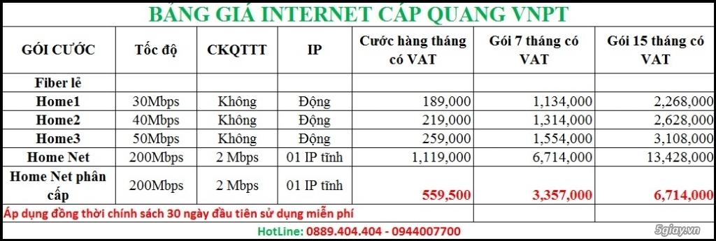Cáp Quang VNPT 200Mb Miễn phí IP Tĩnh cam kết quốc tế 2Mb giá chỉ 400k