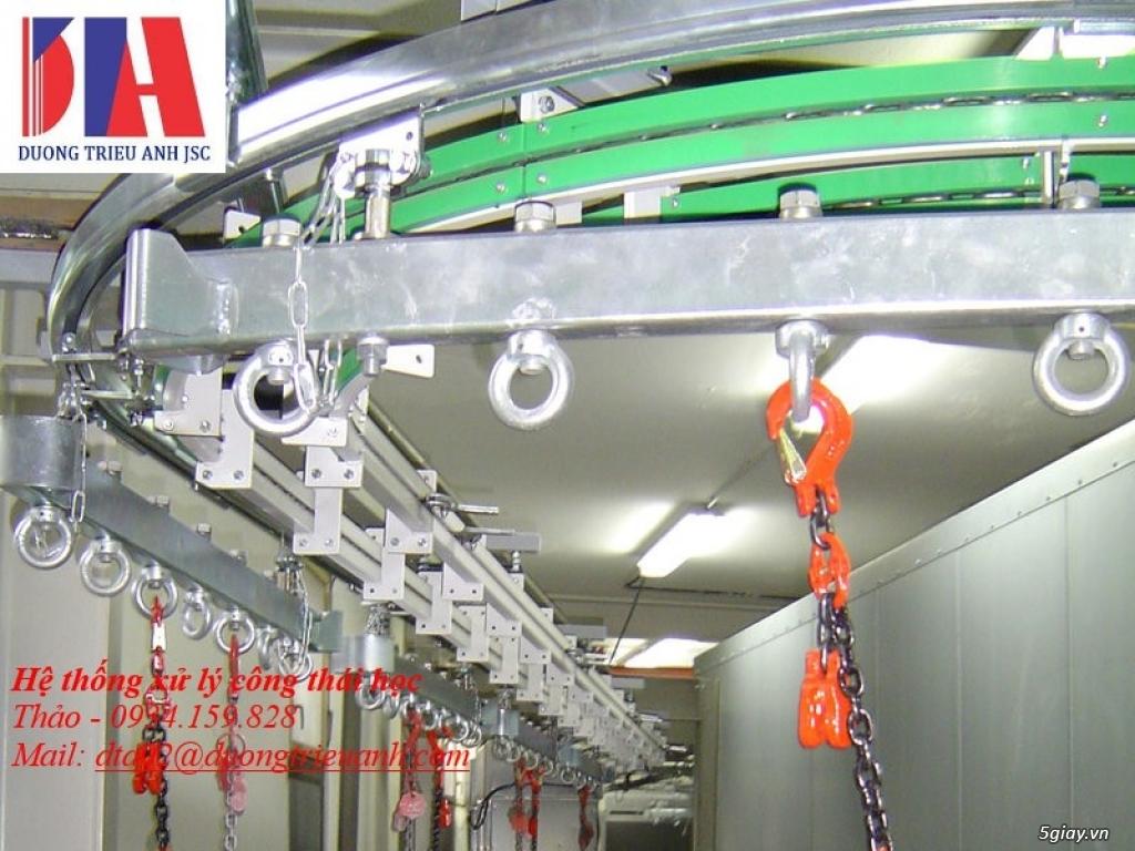 Hệ thống xử lý công thái học