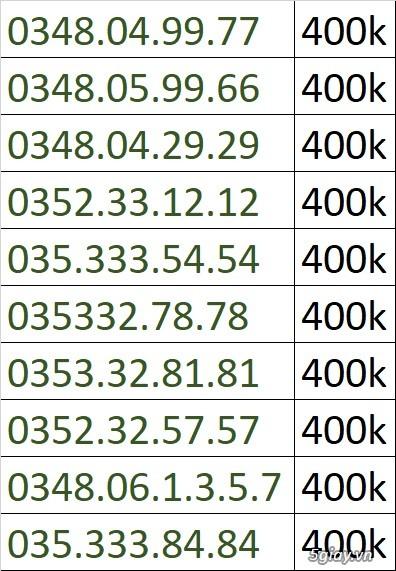 Sim số đẹp viettel thần tài cặp ghánh 400k
