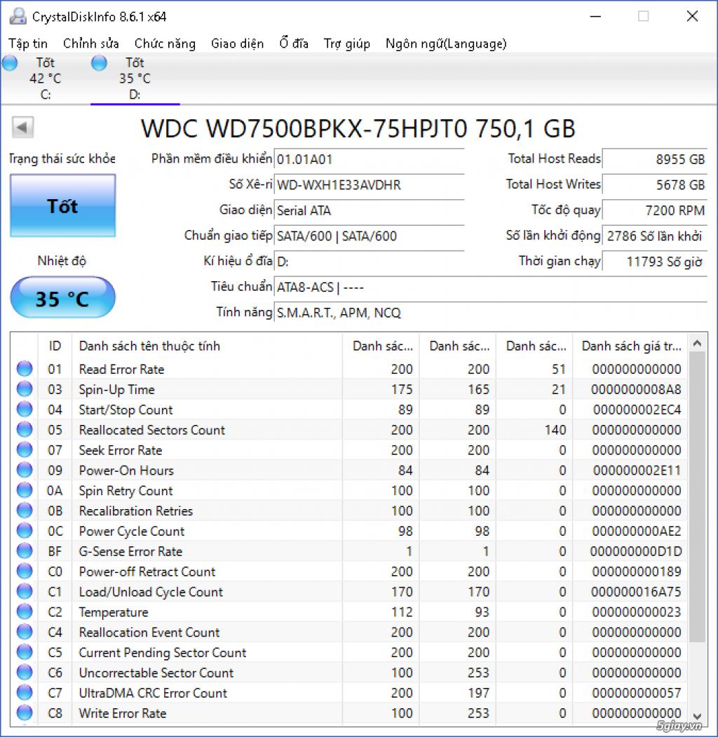 HDD WD Black 2.5 750GB 7200RPM