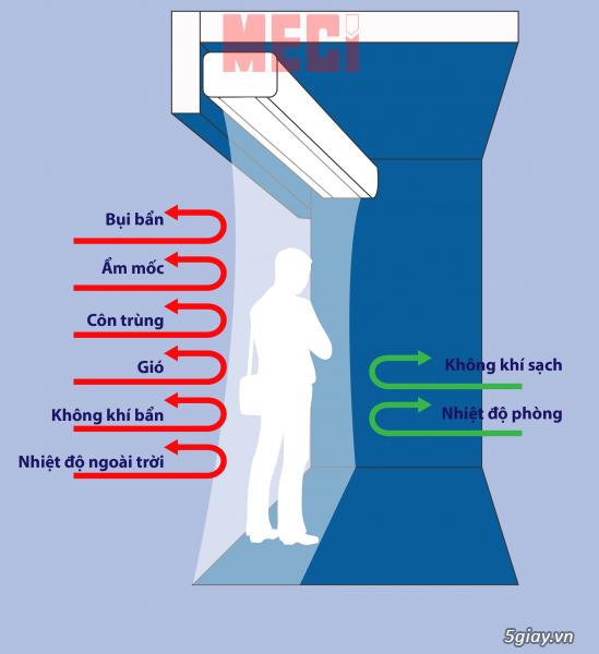 Hướng Dẫn Lắp Đặt quạt cắt gió Kyungjin - Hàn Quốc - 2