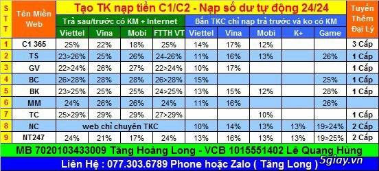 Tạo TK nạp tiền ĐTDĐ + Game + Internet CK cao  - và web nạp 1k nuôi sim SLL, Nạp số dư tự động 24/24