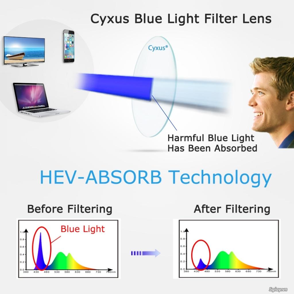 Mắt kính Cyxus USA lọc ánh sáng Xanh điện thoại , UV bảo vệ mắt. - 3