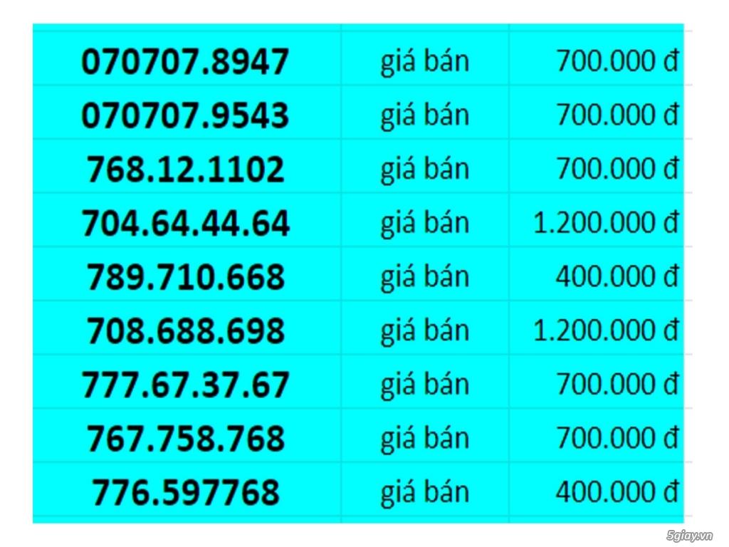 Sim số đẹp Mobifone, giá rẻ, sóng khỏe, giao sim toàn quốc - 1