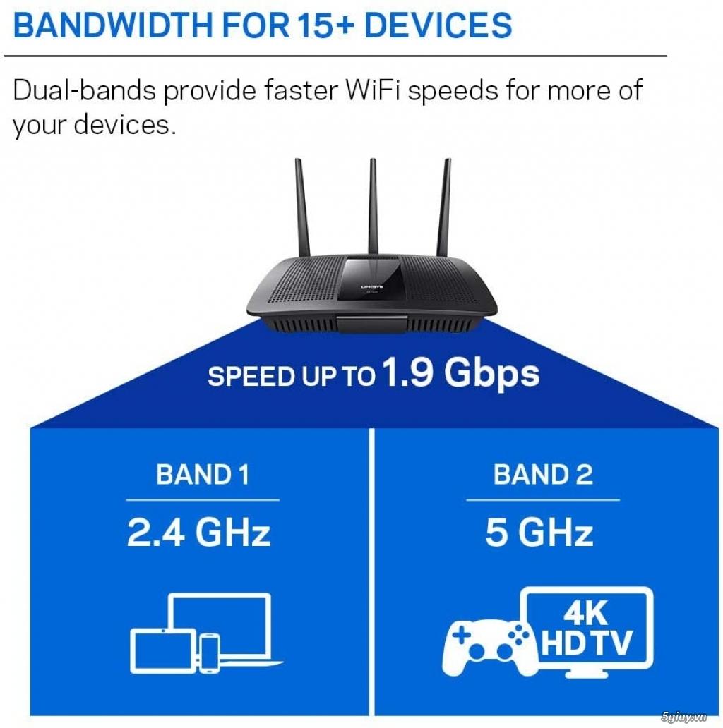Bộ phát wifi Linksys EA7500 v2 AC1900mb max-stream mu-mimo hàng USA rẻ - 2